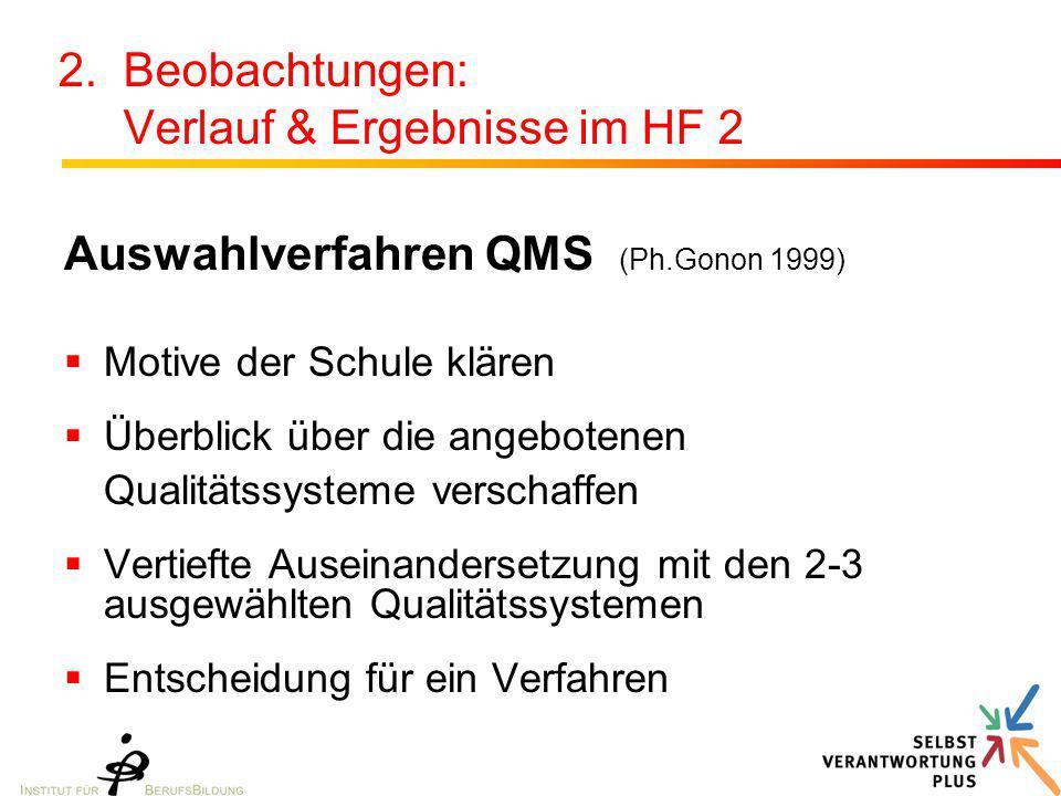 2. Beobachtungen: Verlauf & Ergebnisse im HF 2 Auswahlverfahren QMS (Ph.Gonon 1999)  Motive der Schule klären  Überblick über die angebotenen Qualit