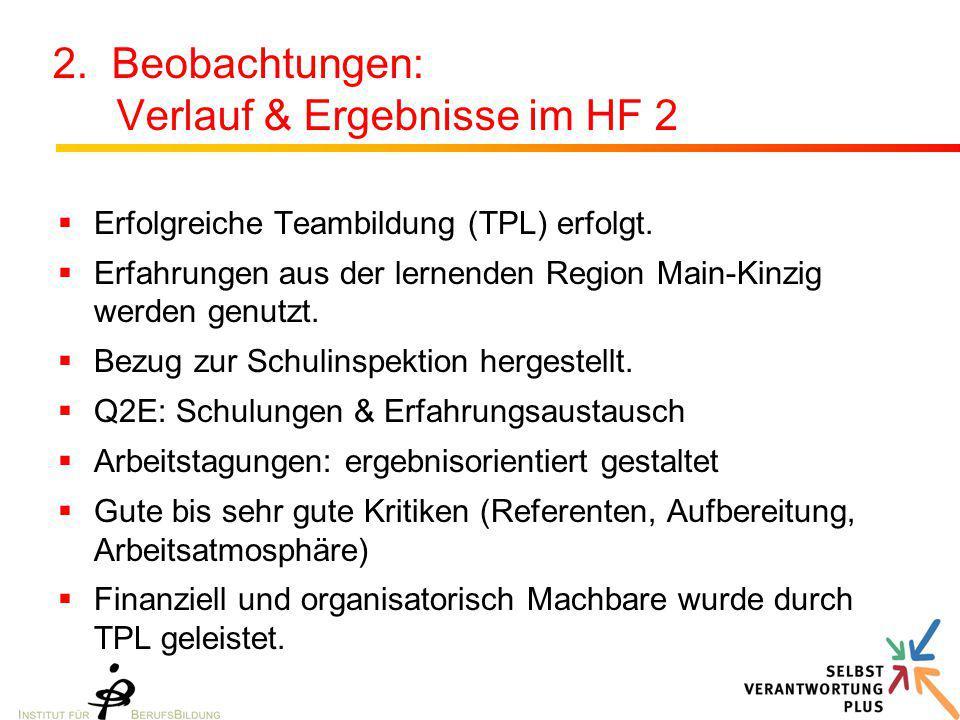 2. Beobachtungen: Verlauf & Ergebnisse im HF 2  Erfolgreiche Teambildung (TPL) erfolgt.  Erfahrungen aus der lernenden Region Main-Kinzig werden gen