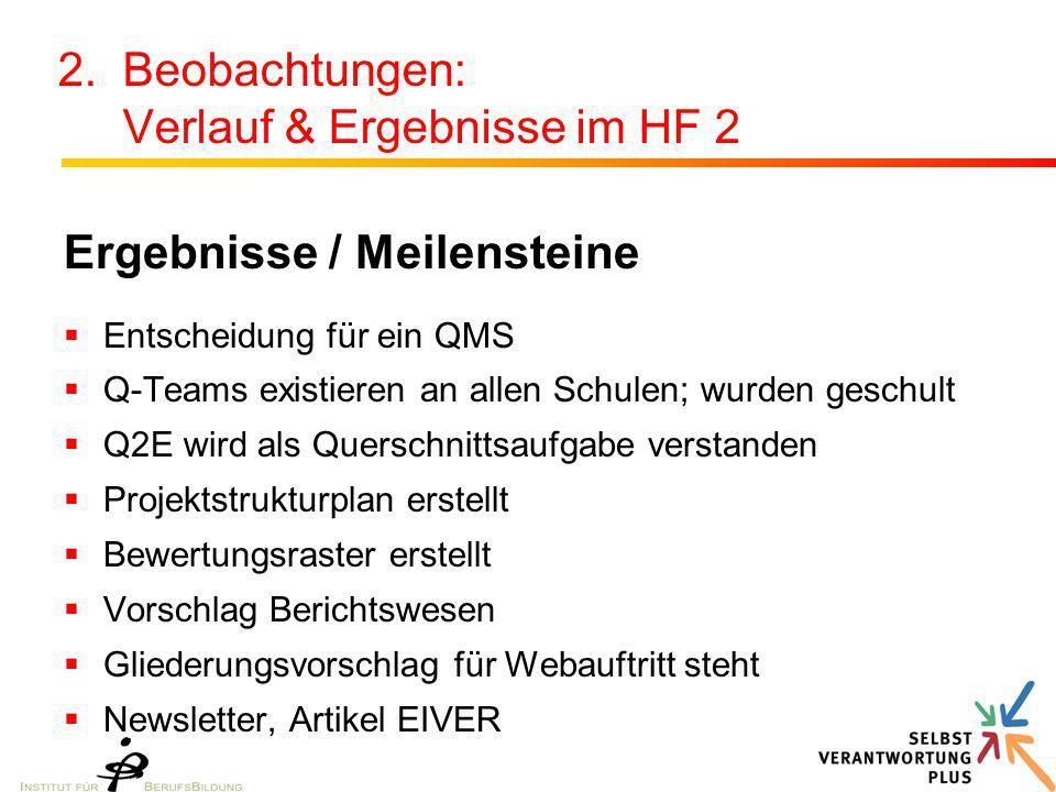2. Beobachtungen: Verlauf & Ergebnisse im HF 2 Ergebnisse / Meilensteine  Entscheidung für ein QMS  Q-Teams existieren an allen Schulen; wurden gesc
