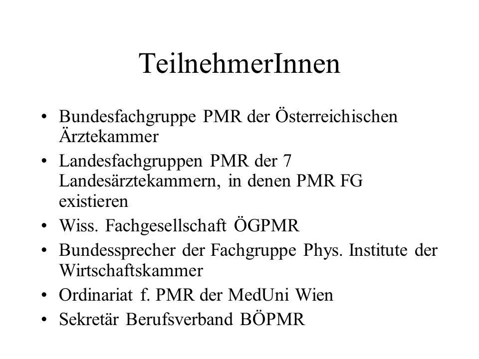 TeilnehmerInnen Bundesfachgruppe PMR der Österreichischen Ärztekammer Landesfachgruppen PMR der 7 Landesärztekammern, in denen PMR FG existieren Wiss.