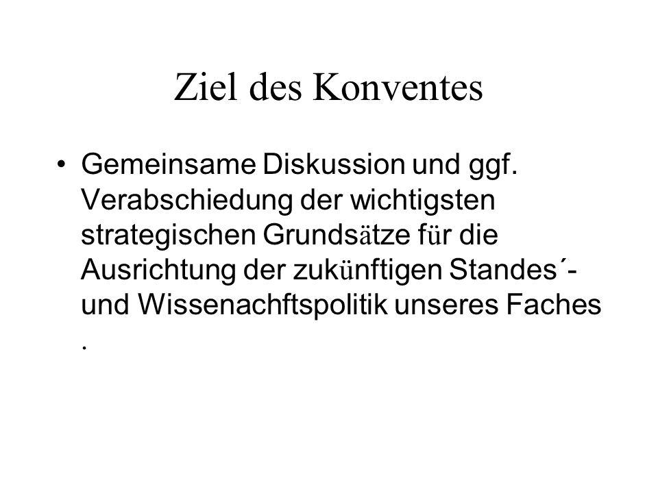 Ziel des Konventes Gemeinsame Diskussion und ggf.