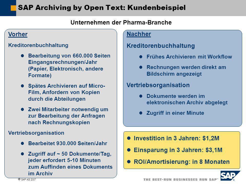  SAP AG 2007 SAP Archiving by Open Text: Kundenbeispiel Vorher Kreditorenbuchhaltung Bearbeitung von 660.000 Seiten Eingangsrechnungen/Jahr (Papier,
