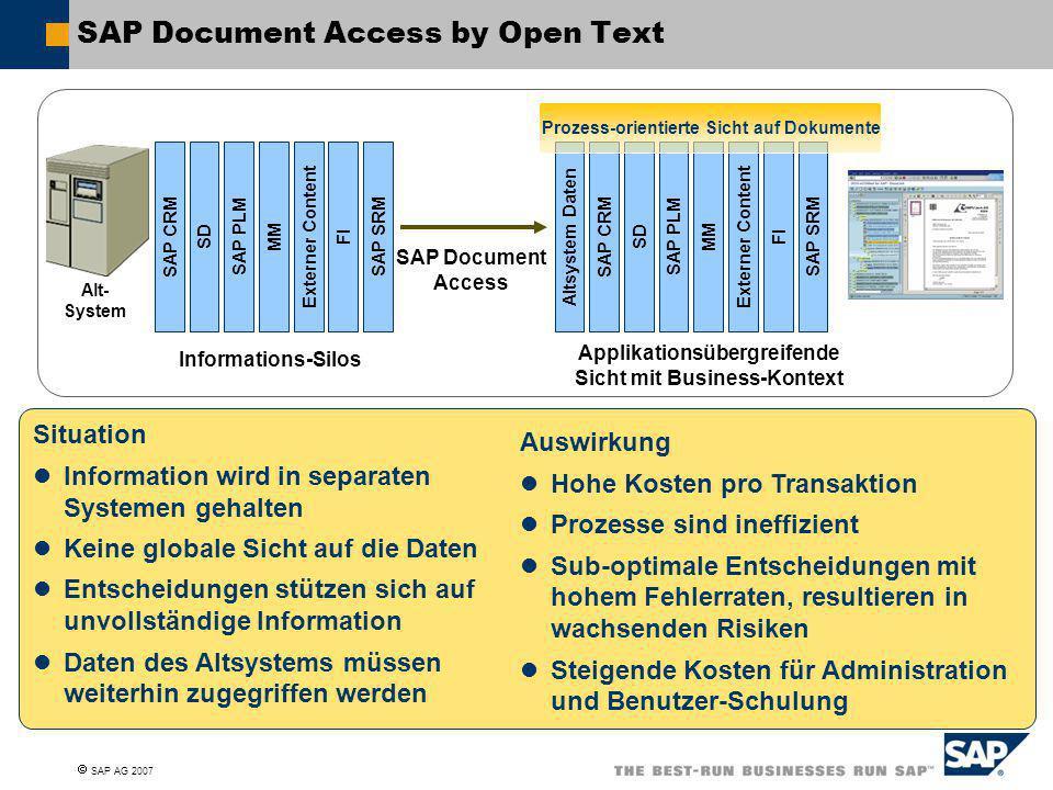  SAP AG 2007 SAP Document Access by Open Text Situation Information wird in separaten Systemen gehalten Keine globale Sicht auf die Daten Entscheidun