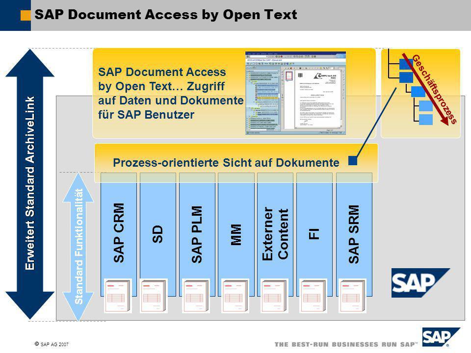  SAP AG 2007 SAP Document Access by Open Text SAP CRM SD SAP PLM MM Externer Content SAP SRM FI Standard Funktionalität Prozess-orientierte Sicht auf