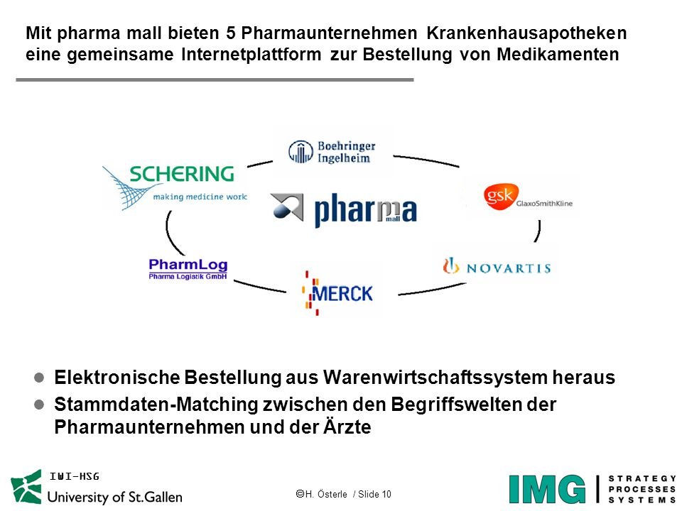  H. Österle / Slide 10 IWI-HSG Mit pharma mall bieten 5 Pharmaunternehmen Krankenhausapotheken eine gemeinsame Internetplattform zur Bestellung von M