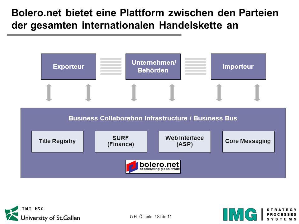  H. Österle / Slide 11 IWI-HSG Bolero.net bietet eine Plattform zwischen den Parteien der gesamten internationalen Handelskette an Business Collabora