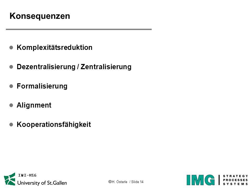  H. Österle / Slide 14 IWI-HSG Konsequenzen l Komplexitätsreduktion l Dezentralisierung / Zentralisierung l Formalisierung l Alignment l Kooperations