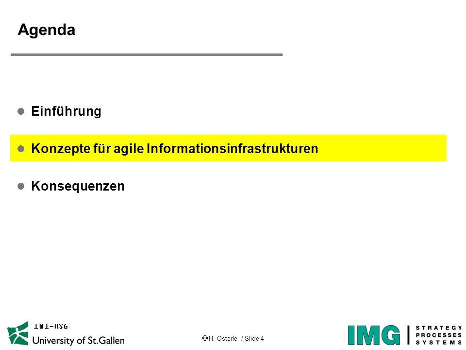  H. Österle / Slide 4 IWI-HSG Agenda l Einführung l Konzepte für agile Informationsinfrastrukturen l Konsequenzen