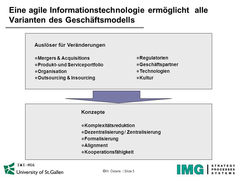  H. Österle / Slide 5 IWI-HSG Eine agile Informationstechnologie ermöglicht alle Varianten des Geschäftsmodells Auslöser für Veränderungen l Mergers