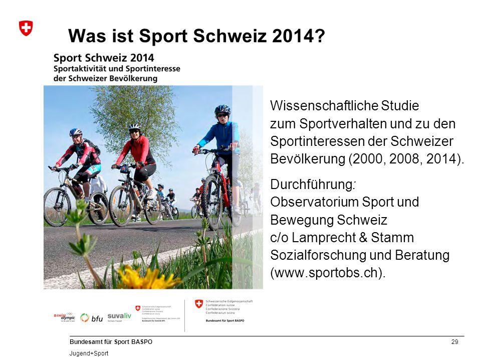 29 Bundesamt für Sport BASPO Jugend+Sport Was ist Sport Schweiz 2014? Wissenschaftliche Studie zum Sportverhalten und zu den Sportinteressen der Schwe