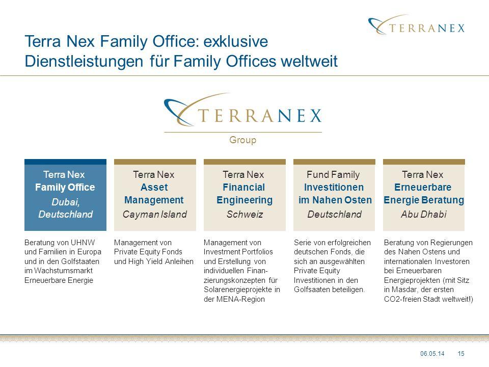 Fund Family Investitionen im Nahen Osten Deutschland Terra Nex Financial Engineering Schweiz Terra Nex Asset Management Cayman Island Terra Nex Erneue