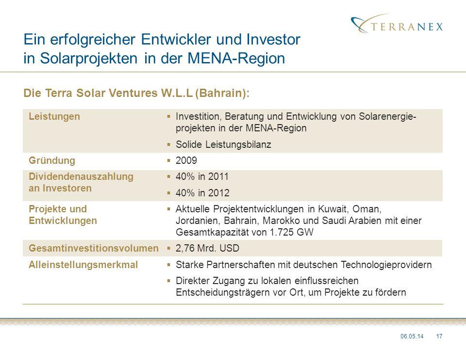 Leistungen Gründung Dividendenauszahlung an Investoren Projekte und Entwicklungen Gesamtinvestitionsvolumen Alleinstellungsmerkmal 06.05.1417  Invest