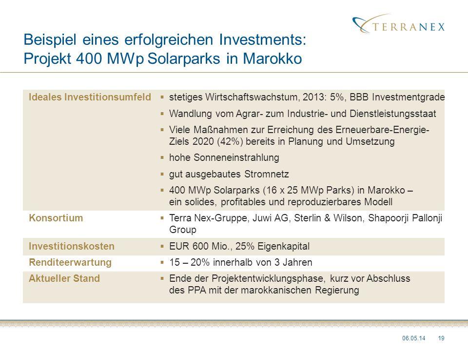 Ideales Investitionsumfeld Konsortium Investitionskosten Renditeerwartung Aktueller Stand 06.05.1419  stetiges Wirtschaftswachstum, 2013: 5%, BBB Inv