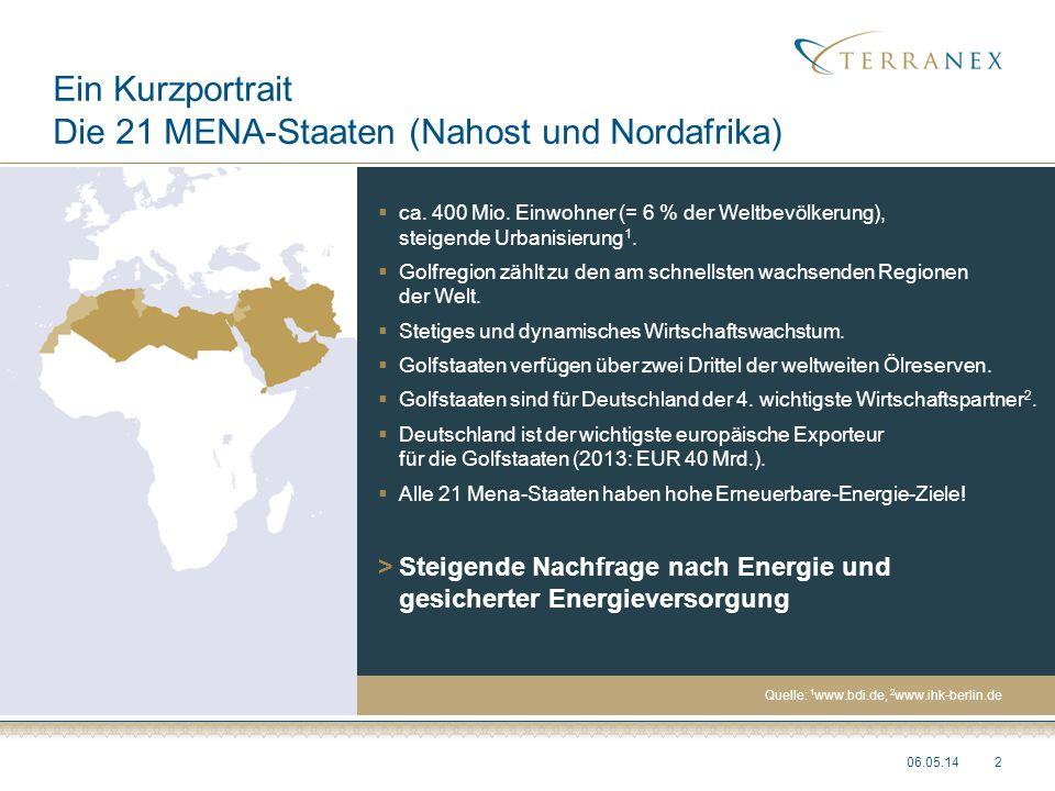 Ein Kurzportrait Die 21 MENA-Staaten (Nahost und Nordafrika) 06.05.142 Quelle: 1 www.bdi.de, 2 www.ihk-berlin.de  ca. 400 Mio. Einwohner (= 6 % der W