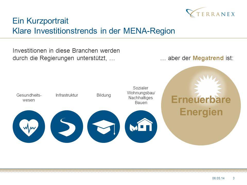 Ein Kurzportrait Klare Investitionstrends in der MENA-Region Investitionen in diese Branchen werden durch die Regierungen unterstützt, … 06.05.143 Ges