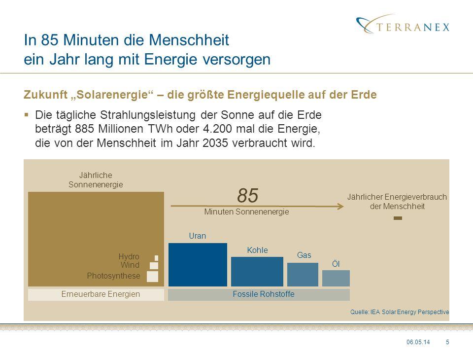 """In 85 Minuten die Menschheit ein Jahr lang mit Energie versorgen 06.05.145 Zukunft """"Solarenergie"""" – die größte Energiequelle auf der Erde  Die täglic"""