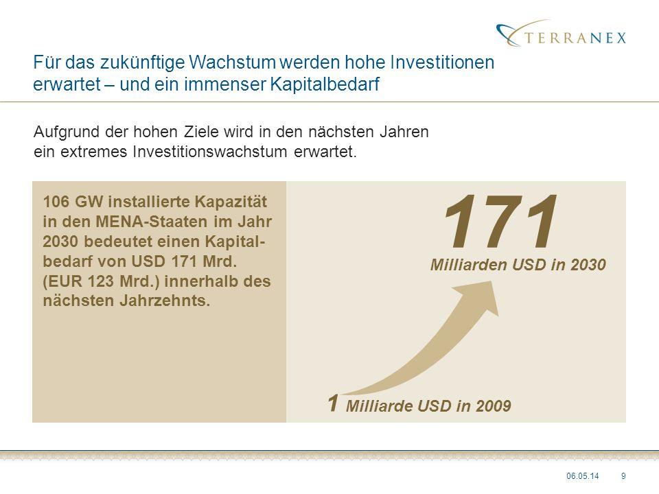 Für das zukünftige Wachstum werden hohe Investitionen erwartet – und ein immenser Kapitalbedarf 06.05.149 Aufgrund der hohen Ziele wird in den nächste