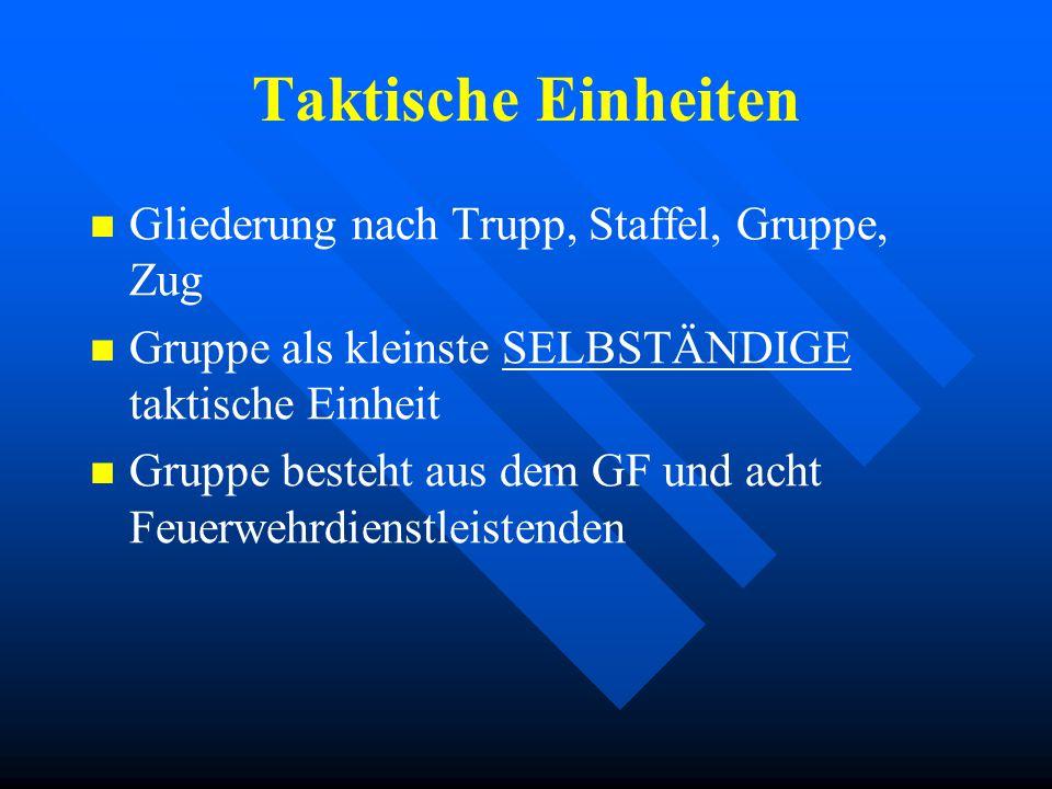 Funktionsträger übernehmen die vom Kommandanten übertragenen Aufgaben Gruppenführer Zugführer Gerätewart Jugendwart Atemschutzgerätewart