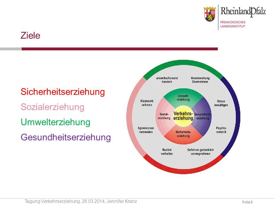 Folie 9 Ziele Sicherheitserziehung Sozialerziehung Umwelterziehung Gesundheitserziehung Tagung Verkehrserziehung, 26.03.2014, Jennifer Kranz