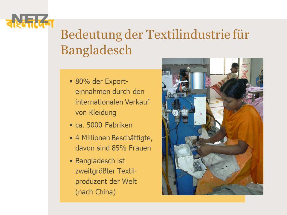 Bedeutung der Textilindustrie für Bangladesch  80% der Export- einnahmen durch den internationalen Verkauf von Kleidung  ca. 5000 Fabriken  4 Milli