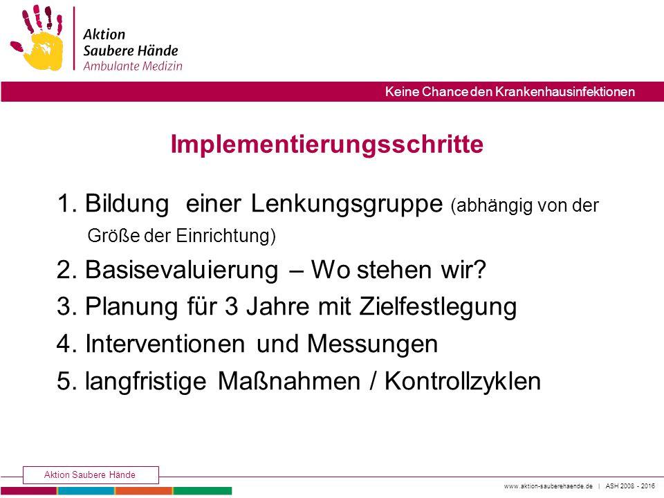 www.aktion-sauberehaende.de | ASH 2008 - 2016 Aktion Saubere Hände Keine Chance den Krankenhausinfektionen Implementierungsschritte 1. Bildung einer L
