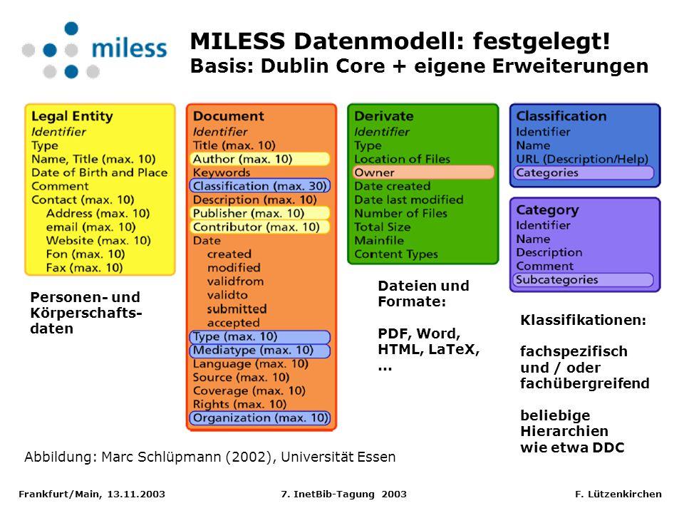 Frankfurt/Main, 13.11.2003 7. InetBib-Tagung 2003 F. Lützenkirchen MILESS Datenmodell: festgelegt! Basis: Dublin Core + eigene Erweiterungen Abbildung