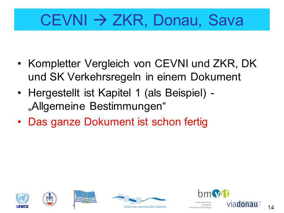 14 CEVNI  ZKR, Donau, Sava Kompletter Vergleich von CEVNI und ZKR, DK und SK Verkehrsregeln in einem Dokument Hergestellt ist Kapitel 1 (als Beispiel