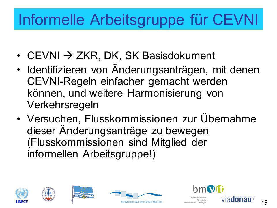 15 Informelle Arbeitsgruppe für CEVNI CEVNI  ZKR, DK, SK Basisdokument Identifizieren von Änderungsanträgen, mit denen CEVNI-Regeln einfacher gemacht