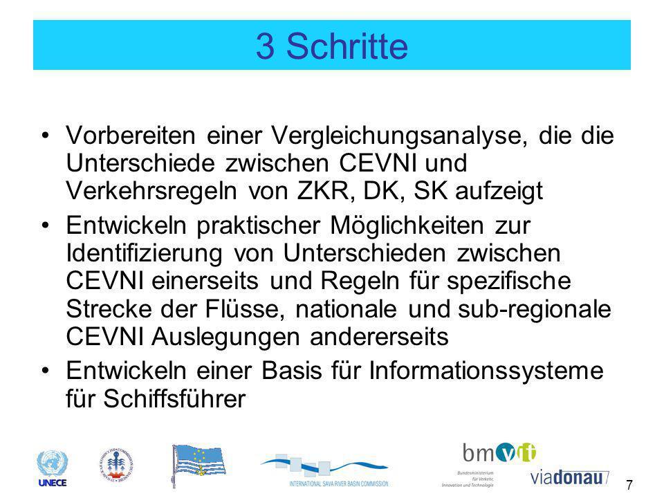 7 3 Schritte Vorbereiten einer Vergleichungsanalyse, die die Unterschiede zwischen CEVNI und Verkehrsregeln von ZKR, DK, SK aufzeigt Entwickeln prakti