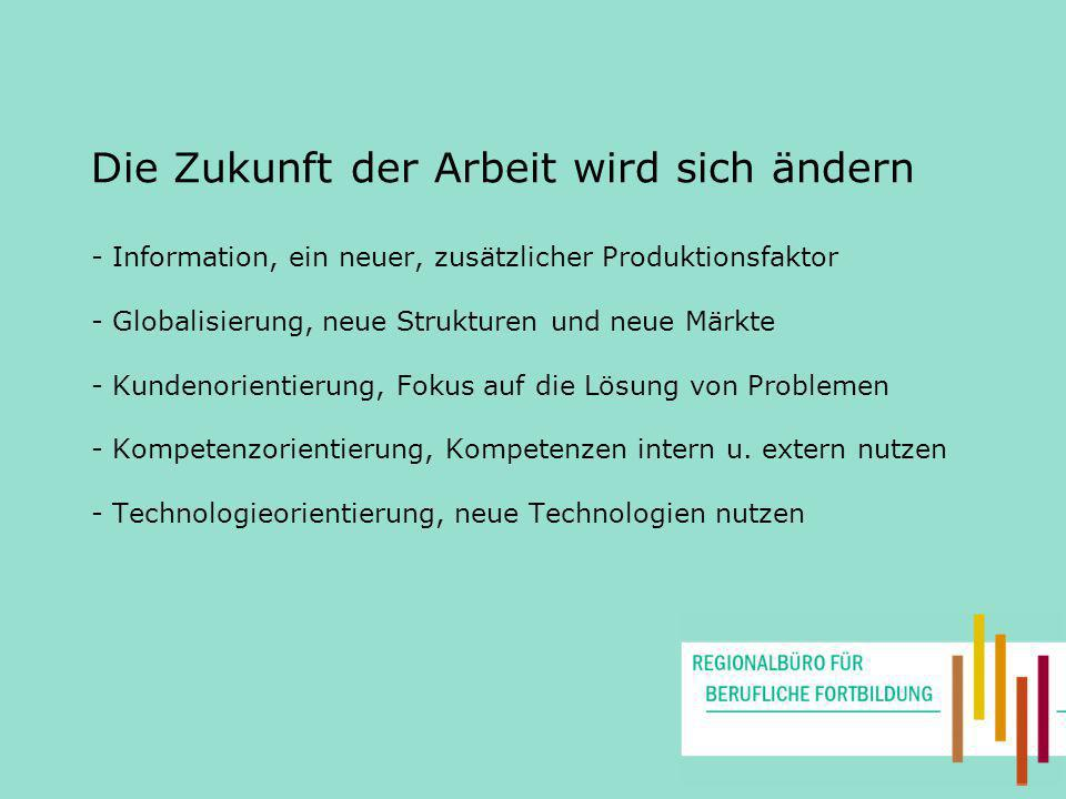 Die Zukunft der Arbeit wird sich ändern - Information, ein neuer, zusätzlicher Produktionsfaktor - Globalisierung, neue Strukturen und neue Märkte - K
