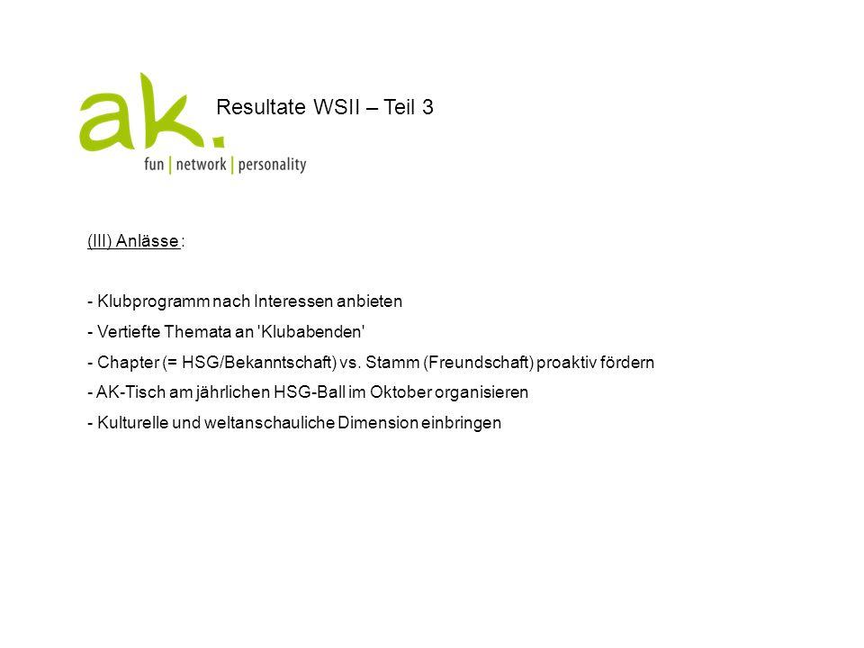 Teilnehmer Workshop III – ORGANISATION .