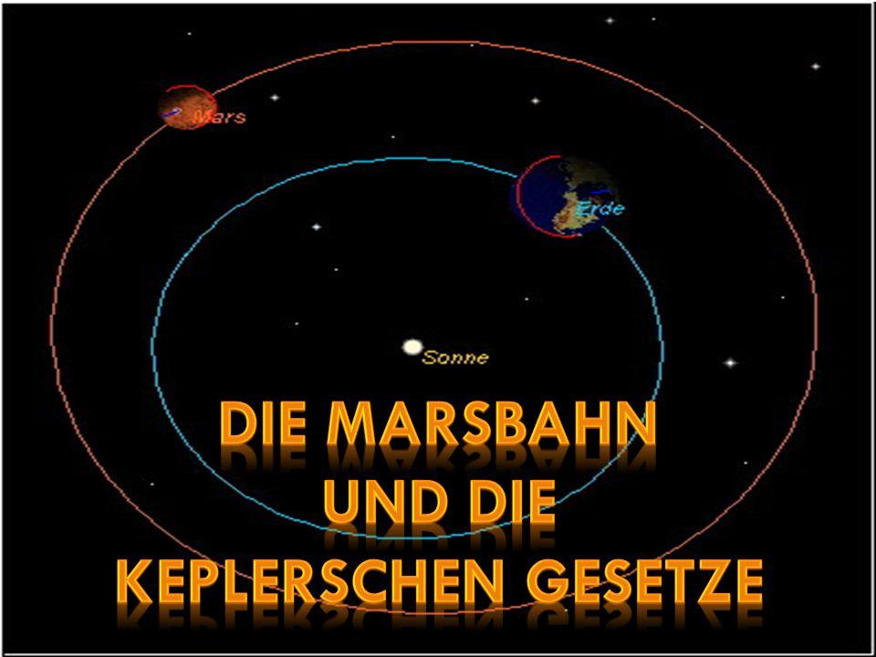"""Gliederung  Das Leben des Johannes Kepler  Die Beziehung zu Tycho Brahe  Arbeitstechniken (""""Harmonice Mundi ) Die Marsbahn und die Keplerschen Gesetze"""