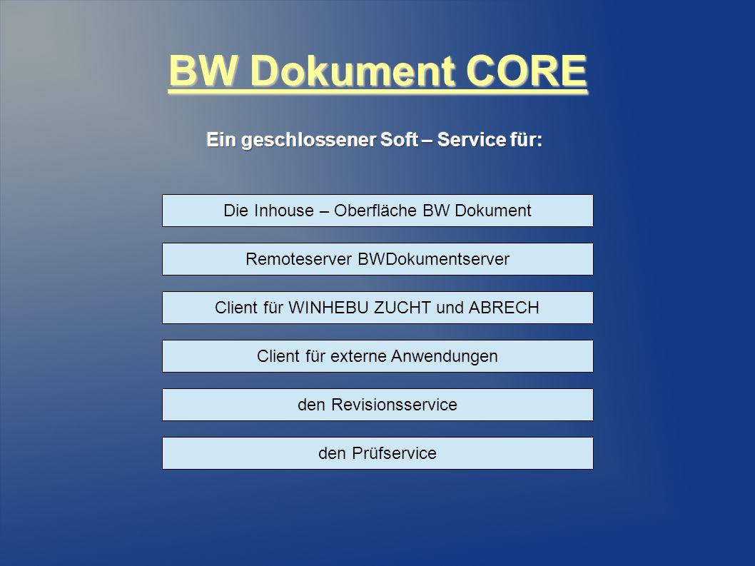 BW Dokument CORE den Revisionsservice Remoteserver BWDokumentserver Client für WINHEBU ZUCHT und ABRECH Client für externe Anwendungen Die Inhouse – Oberfläche BW Dokument den Prüfservice