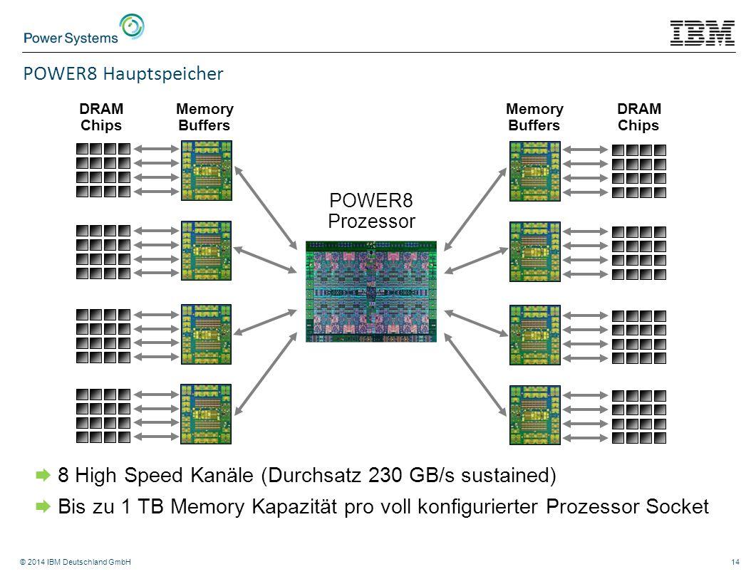 © 2014 IBM Deutschland GmbH14 POWER8 Prozessor Memory Buffers DRAM Chips  8 High Speed Kanäle (Durchsatz 230 GB/s sustained)  Bis zu 1 TB Memory Kap
