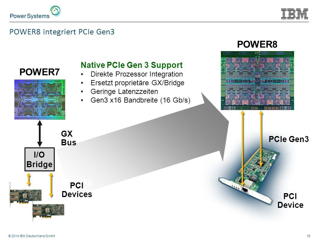 © 2014 IBM Deutschland GmbH15 POWER7 I/O Bridge GX Bus PCIe G2 PCI Devices PCIe Gen3 PCI Device Native PCIe Gen 3 Support Direkte Prozessor Integratio