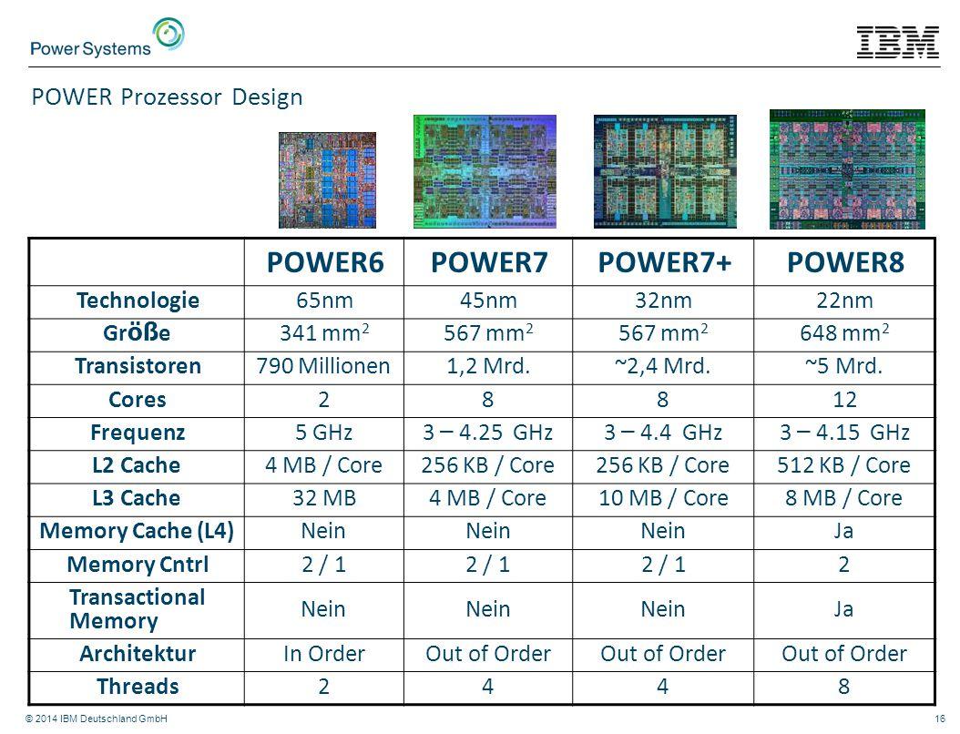 © 2014 IBM Deutschland GmbH16 POWER6POWER7POWER7+POWER8 Technologie65nm45nm32nm22nm Gr öß e 341 mm 2 567 mm 2 648 mm 2 Transistoren790 Millionen1,2 Mr