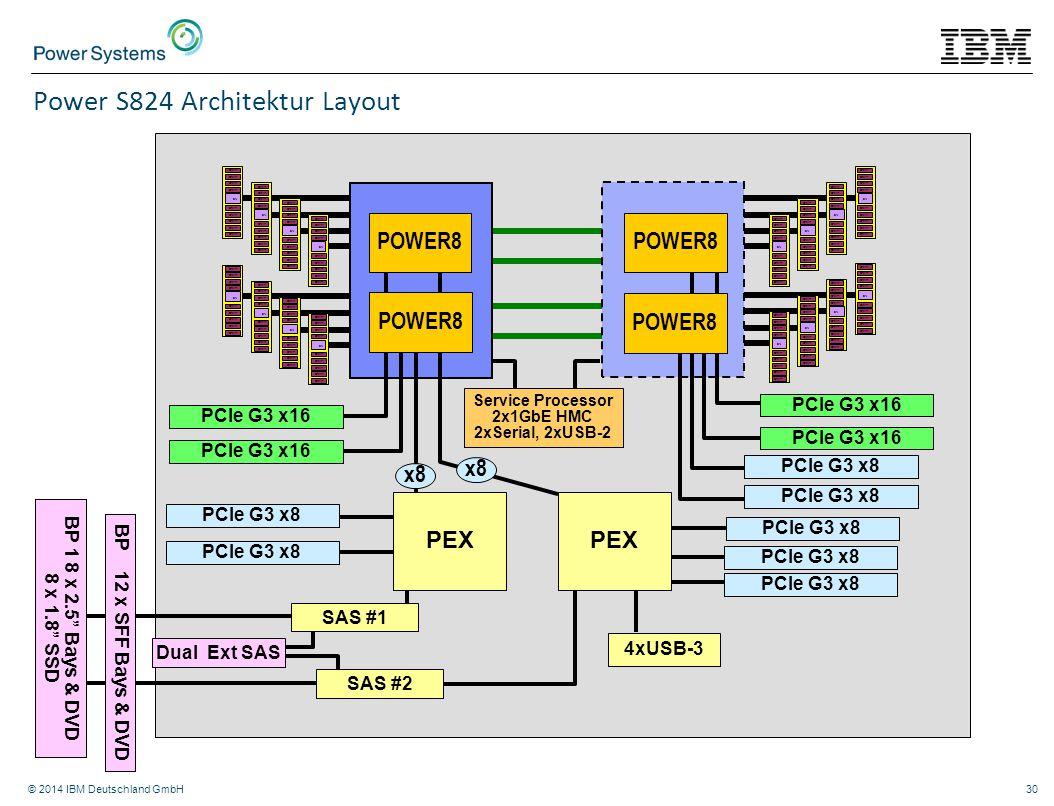 © 2014 IBM Deutschland GmbH30 PCIe G3 x8 4xUSB-3 PCIe G3 x8 SN DRAM SN DRAM SN DRAM SN DRAM SN DRAM SN DRAM SN DRAM SN DRAM SN DRAM SN DRAM SN DRAM SN