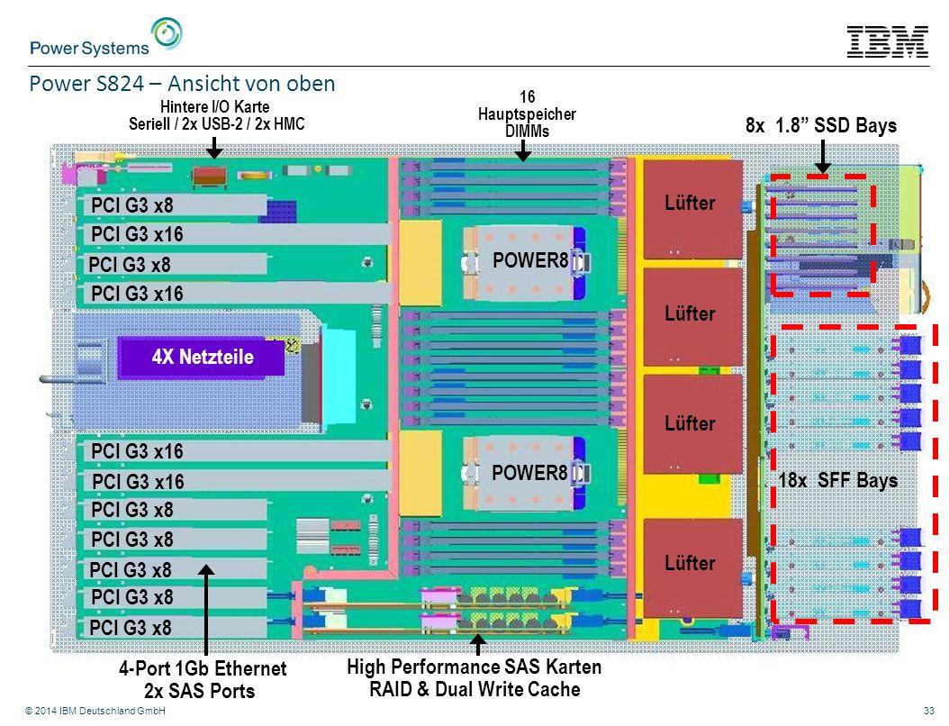 © 2014 IBM Deutschland GmbH33 Power S824 – Ansicht von oben PCI G3 x8 PCI G3 x16 PCI G3 x8 POWER8 16 Hauptspeicher DIMMs High Performance SAS Karten R
