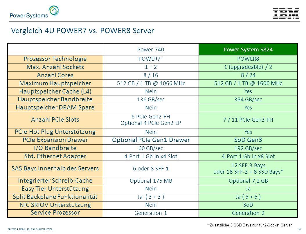 © 2014 IBM Deutschland GmbH37 Power 740Power System S824 Prozessor Technologie POWER7+POWER8 Max. Anzahl Sockets 1 – 21 (upgradeable) / 2 Anzahl Cores