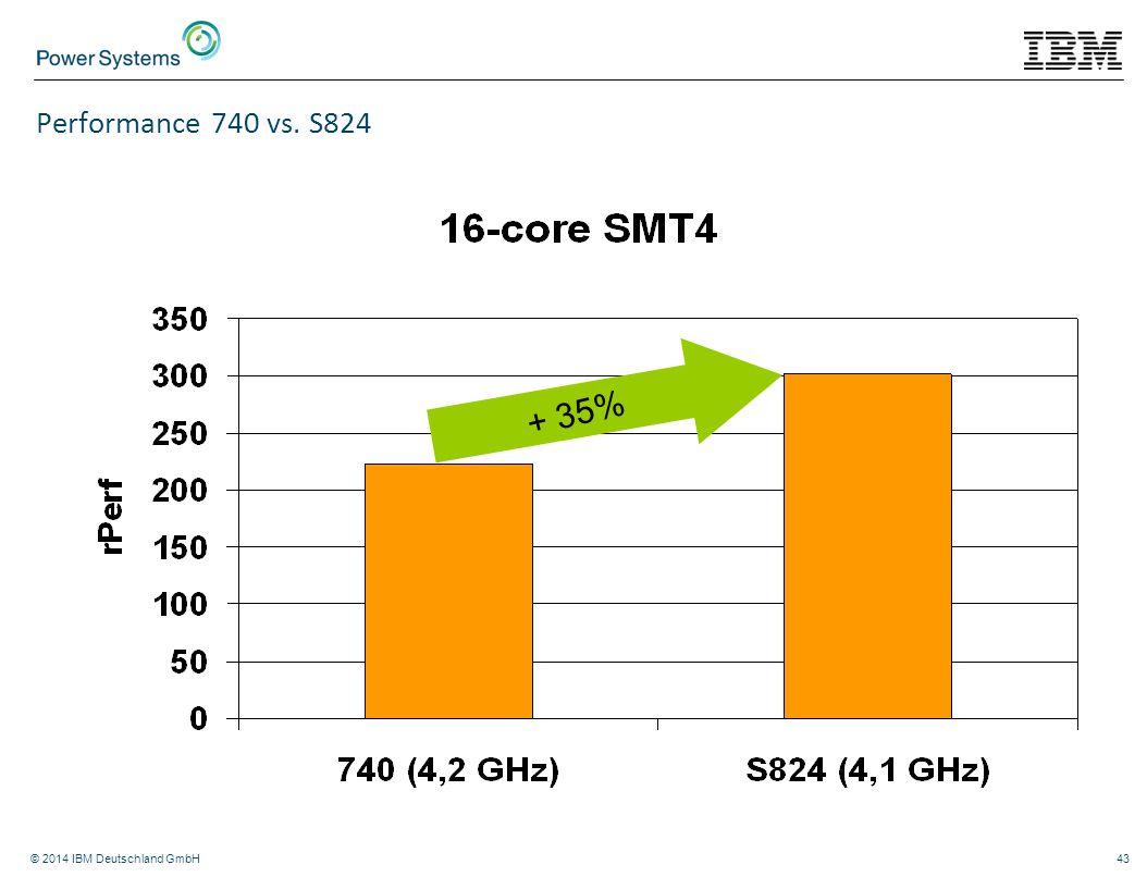 © 2014 IBM Deutschland GmbH43 Performance 740 vs. S824 + 35%