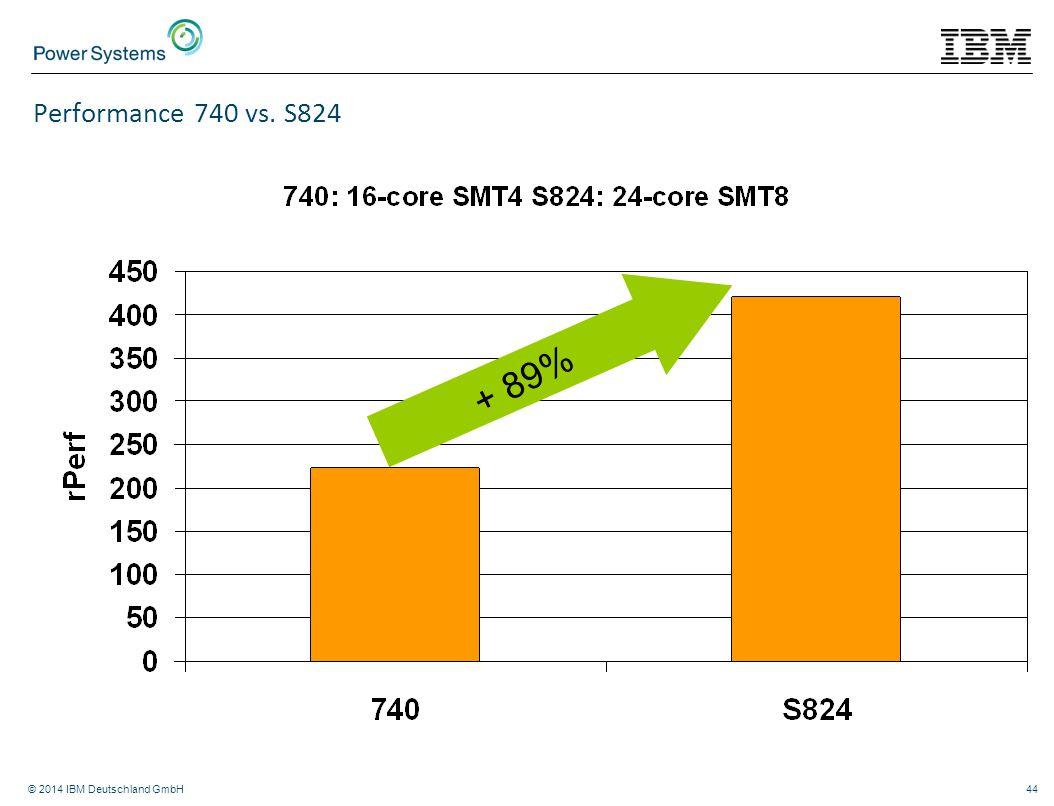 © 2014 IBM Deutschland GmbH44 Performance 740 vs. S824 + 89%