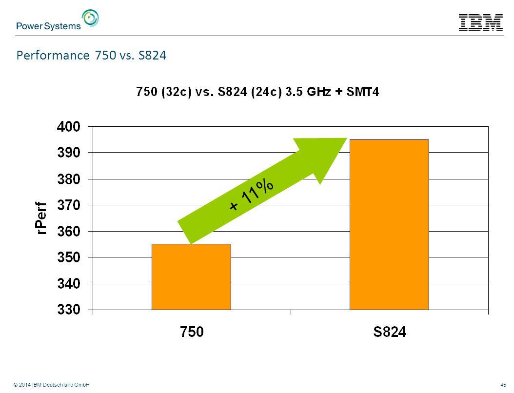 © 2014 IBM Deutschland GmbH45 Performance 750 vs. S824 + 11%