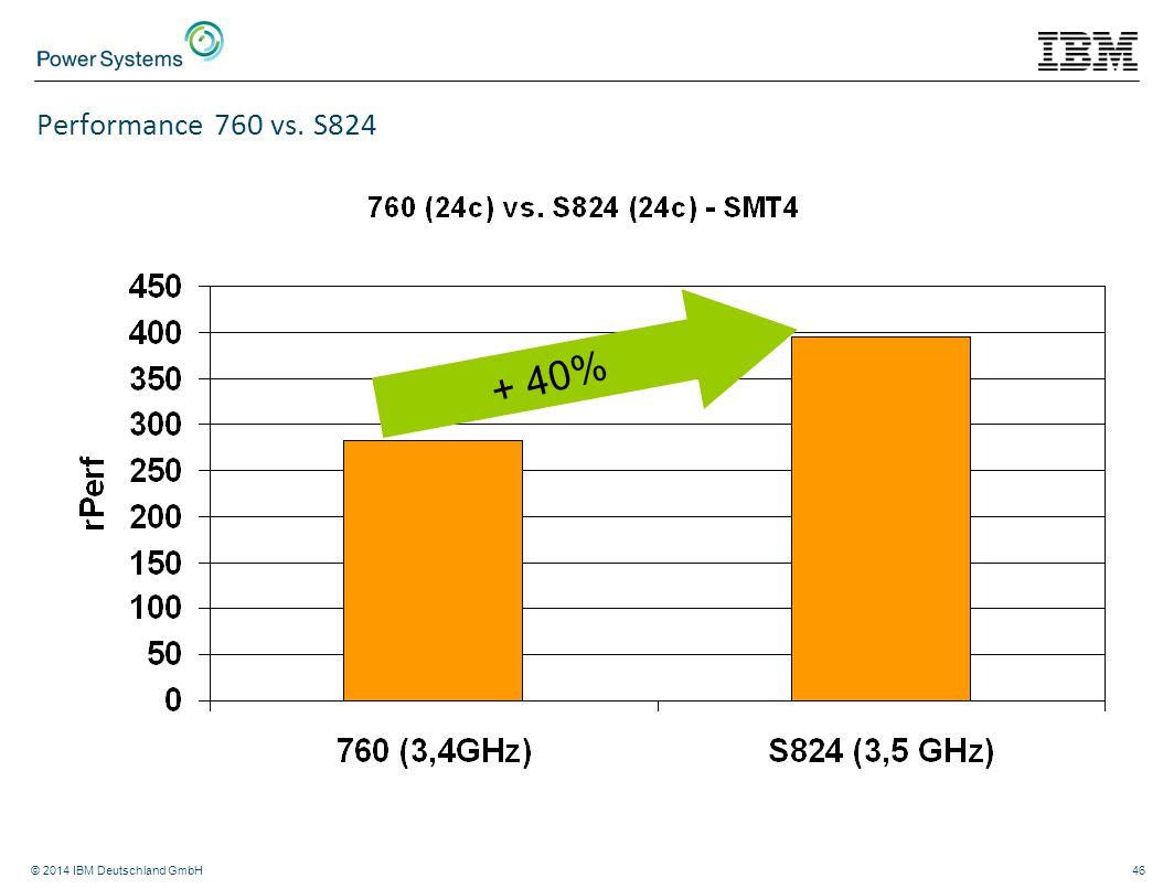© 2014 IBM Deutschland GmbH46 Performance 760 vs. S824 + 40%