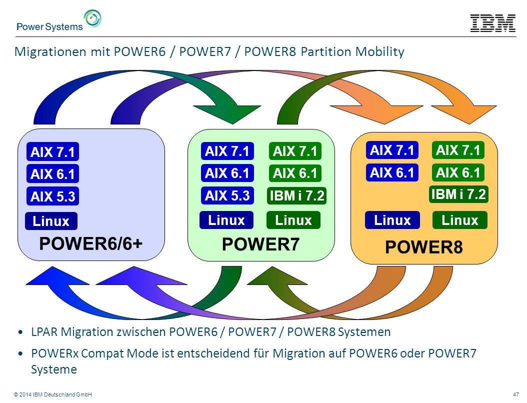 © 2014 IBM Deutschland GmbH47 AIX 7.1 AIX 6.1 AIX 5.3 POWER7 POWER6/6+ AIX 7.1 AIX 6.1 AIX 5.3 AIX 7.1 AIX 6.1 AIX 5.3 AIX 7.1 AIX 6.1 POWER8 AIX 7.1