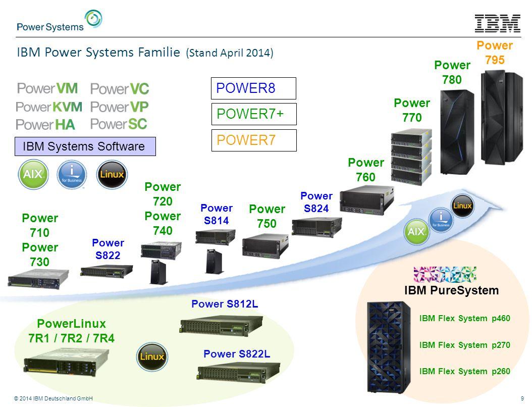 © 2014 IBM Deutschland GmbH9 Power 770 Power 780 Power 710 Power 730 Power 720 Power 740 IBM PureSystem IBM Flex System p460 IBM Flex System p270 IBM