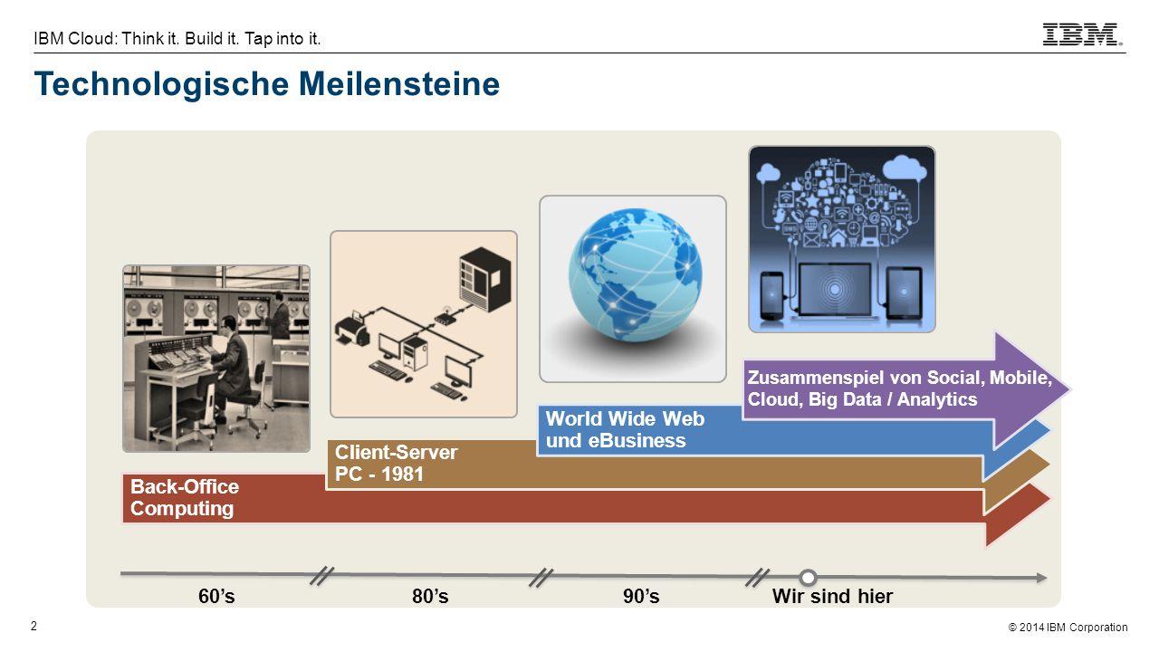 © 2014 IBM Corporation 2 IBM Cloud: Think it. Build it. Tap into it. Back-Office Computing Client-Server PC - 1981 World Wide Web und eBusiness Zusamm