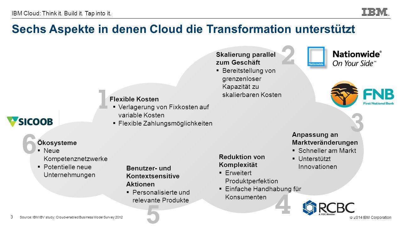 © 2014 IBM Corporation 3 IBM Cloud: Think it. Build it. Tap into it. Sechs Aspekte in denen Cloud die Transformation unterstützt 6 5 Source: IBM IBV s