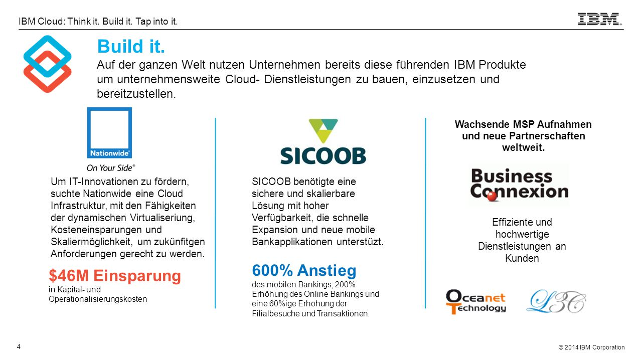 © 2014 IBM Corporation 5 IBM Cloud: Think it.Build it.