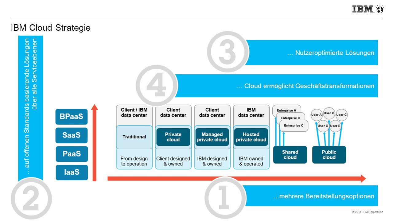 © 2014 IBM Corporation IBM Cloud Strategie...mehrere Bereitstellungsoptionen …auf offenen Standards basierende Lösungen über alle Serviceebenen … Nutz