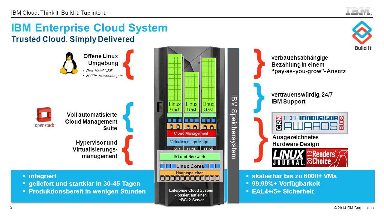 © 2014 IBM Corporation 9 IBM Cloud: Think it. Build it. Tap into it. Ausgezeichnetes Hardware Design { } Voll automatisierte Cloud Management Suite Of